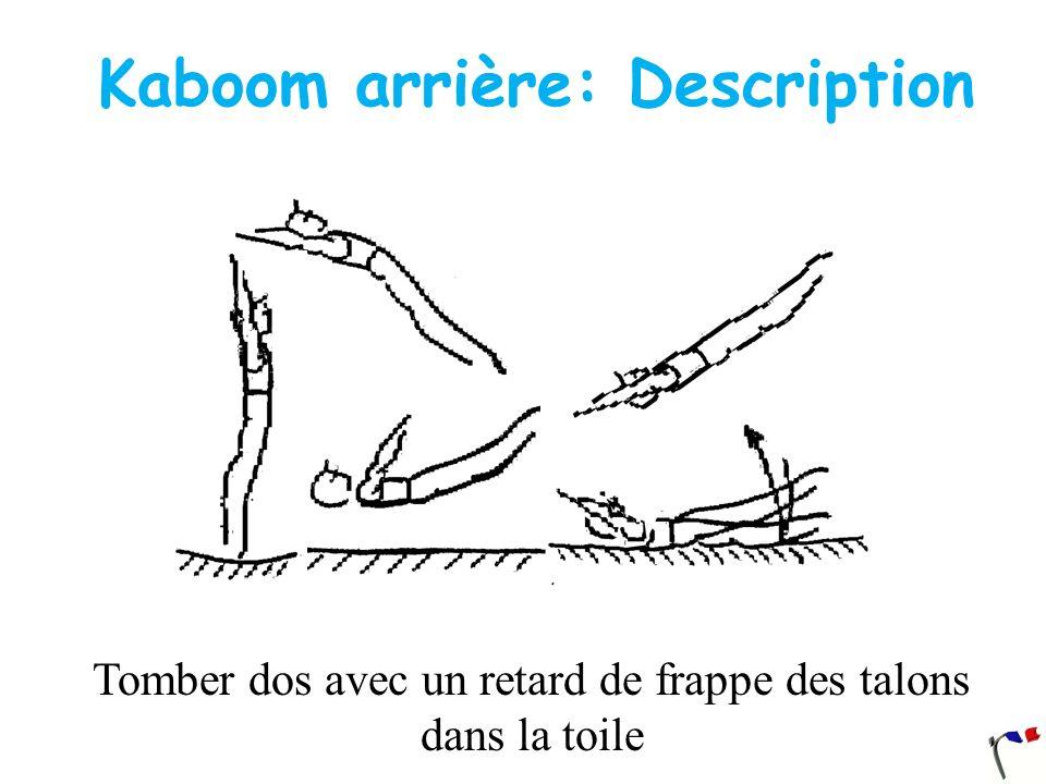 Kaboom arrière: Description