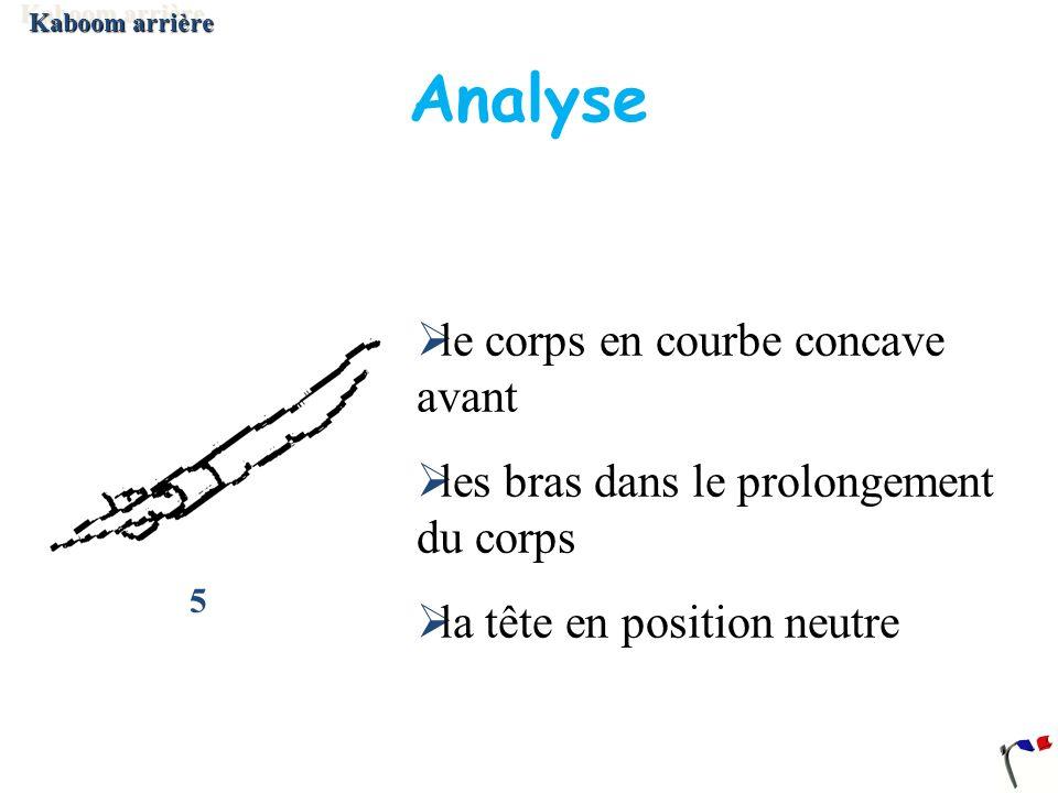 Analyse le corps en courbe concave avant