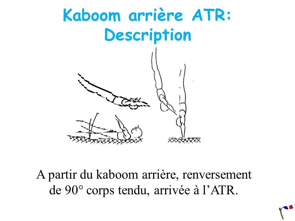 Kaboom arrière ATR: Description