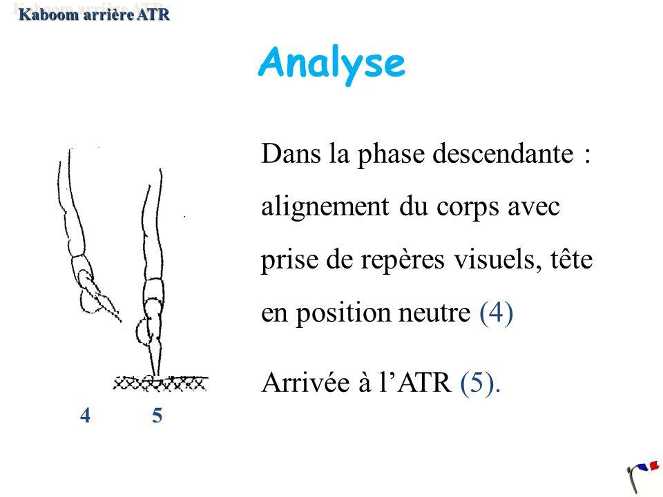 Kaboom arrière ATR Analyse. Dans la phase descendante : alignement du corps avec prise de repères visuels, tête en position neutre (4)