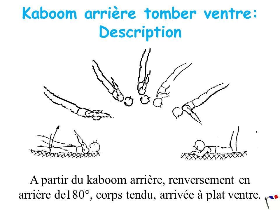 Kaboom arrière tomber ventre: Description