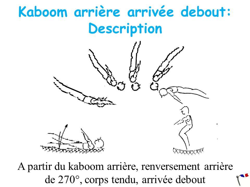 Kaboom arrière arrivée debout: Description