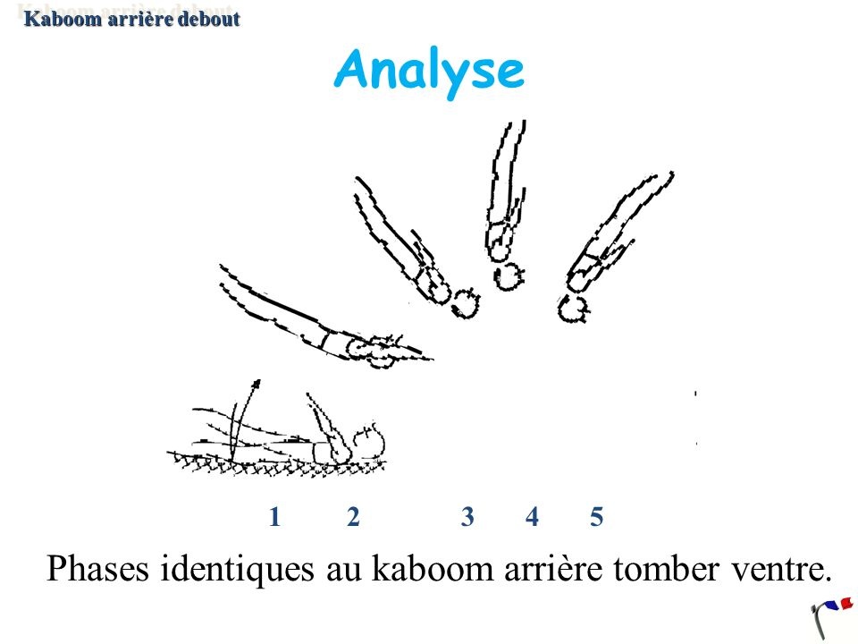 Phases identiques au kaboom arrière tomber ventre.