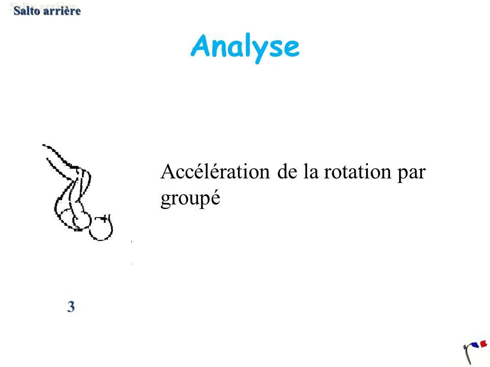 Analyse Accélération de la rotation par groupé 3 Salto arrière