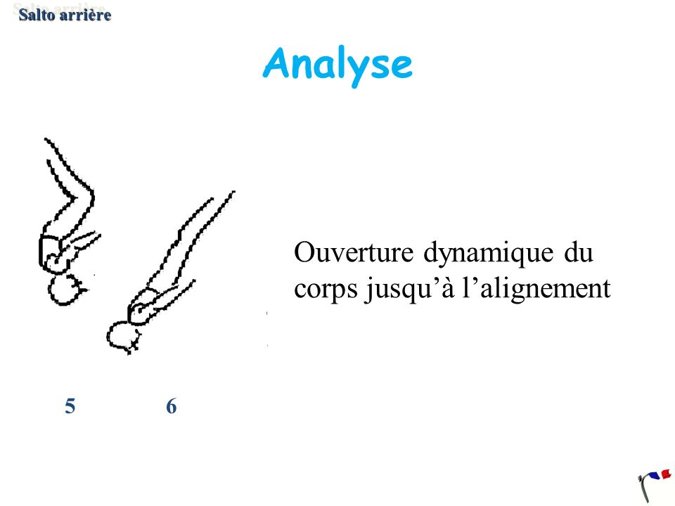 Analyse Ouverture dynamique du corps jusqu'à l'alignement 5 6