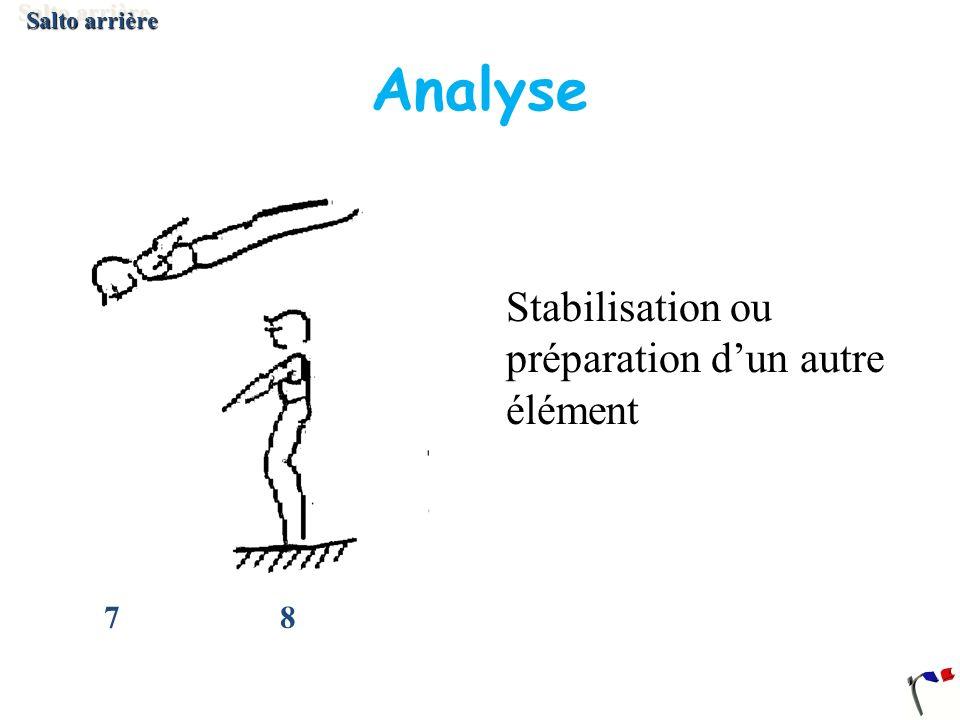 Analyse Stabilisation ou préparation d'un autre élément 7 8
