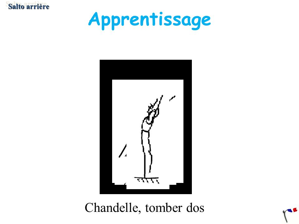 Salto arrière Apprentissage Chandelle, tomber dos