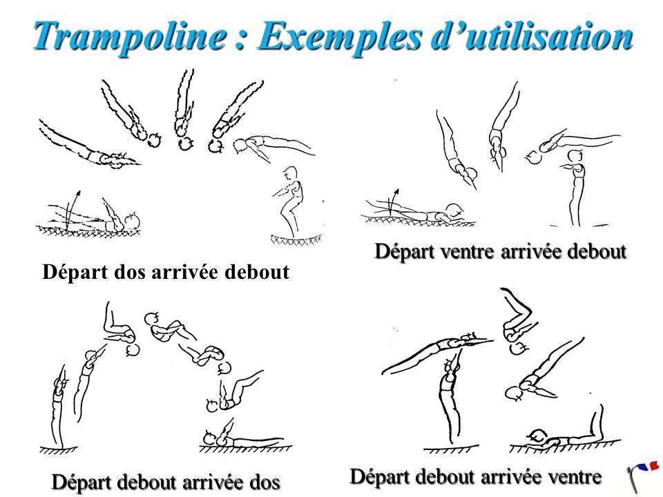 Trampoline : Exemples d'utilisation