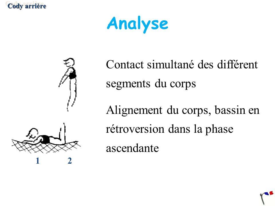 Analyse Contact simultané des différent segments du corps