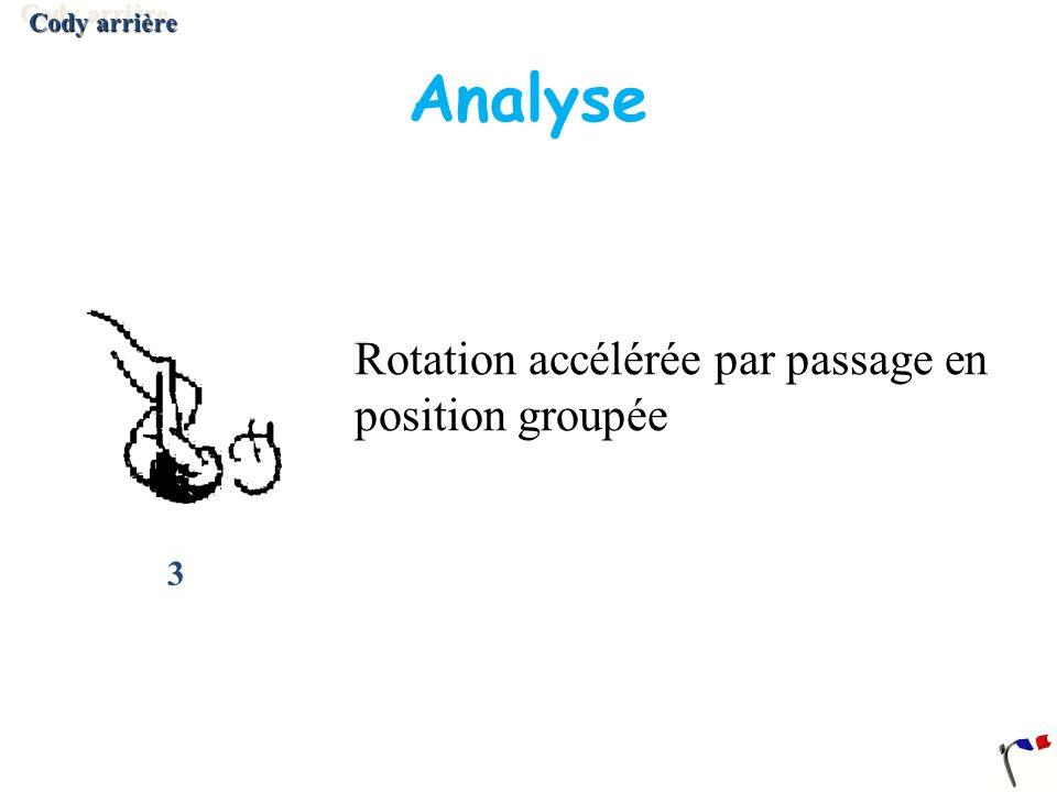 Analyse Rotation accélérée par passage en position groupée 3