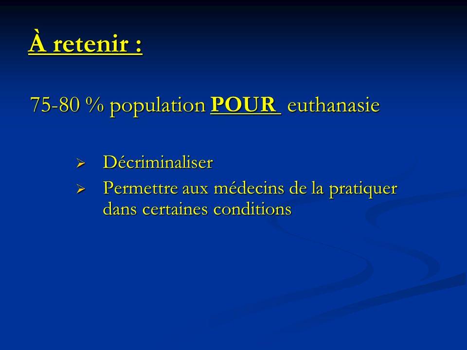 À retenir : 75-80 % population POUR euthanasie Décriminaliser