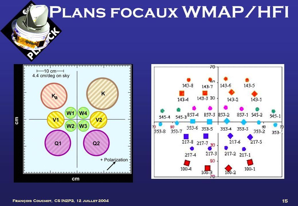 Plans focaux WMAP/HFI François Couchot, CS IN2P3, 12 juillet 2004