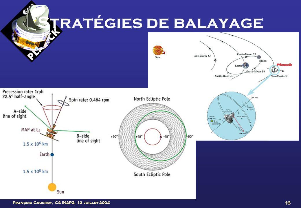 Stratégies de balayage