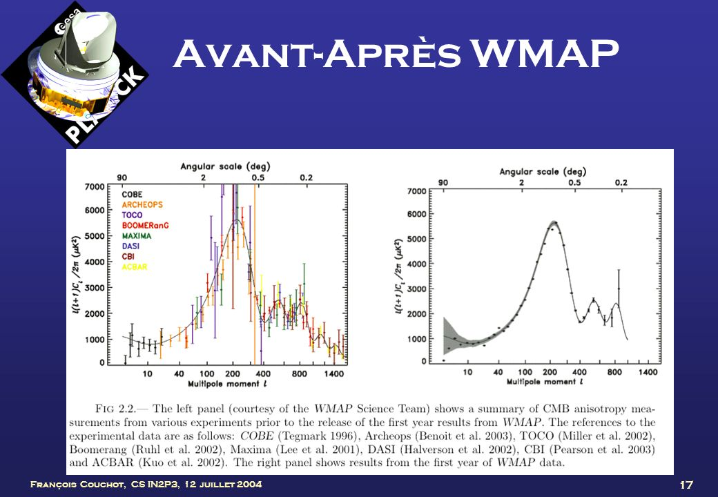 Avant-Après WMAP François Couchot, CS IN2P3, 12 juillet 2004