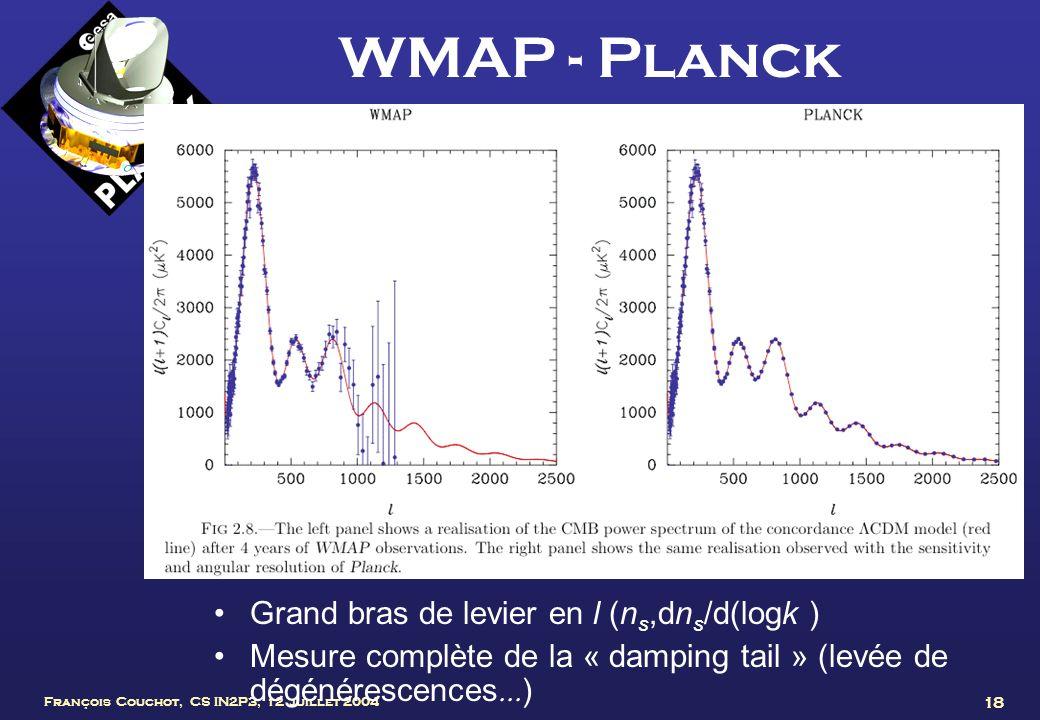 WMAP - Planck Grand bras de levier en l (ns,dns/d(logk )