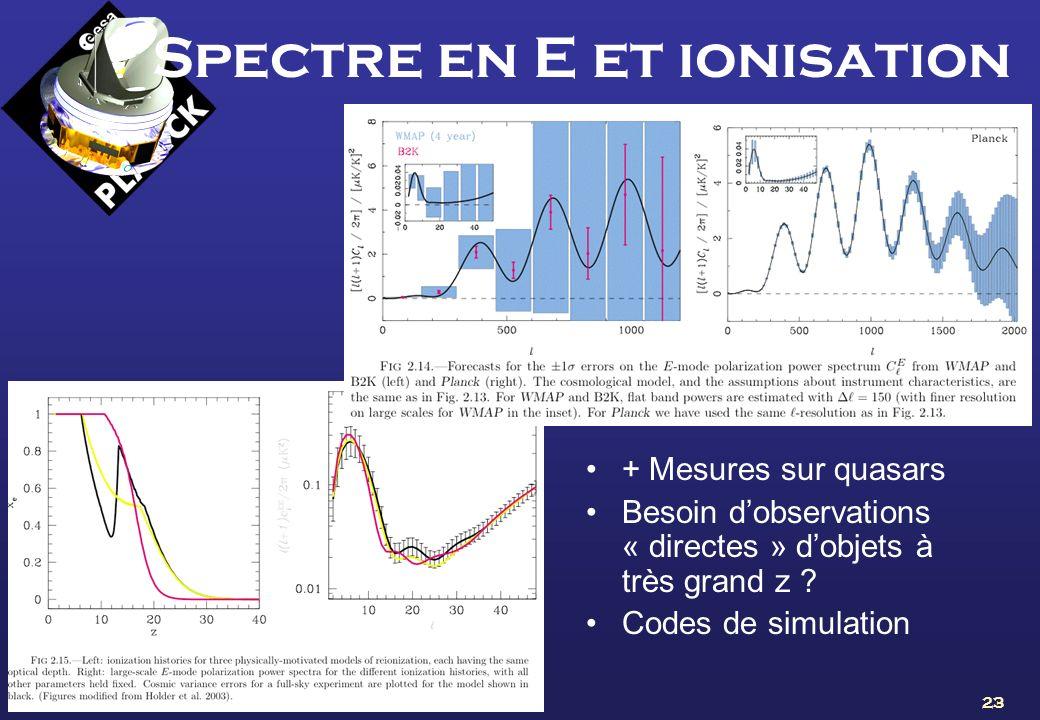 Spectre en E et ionisation