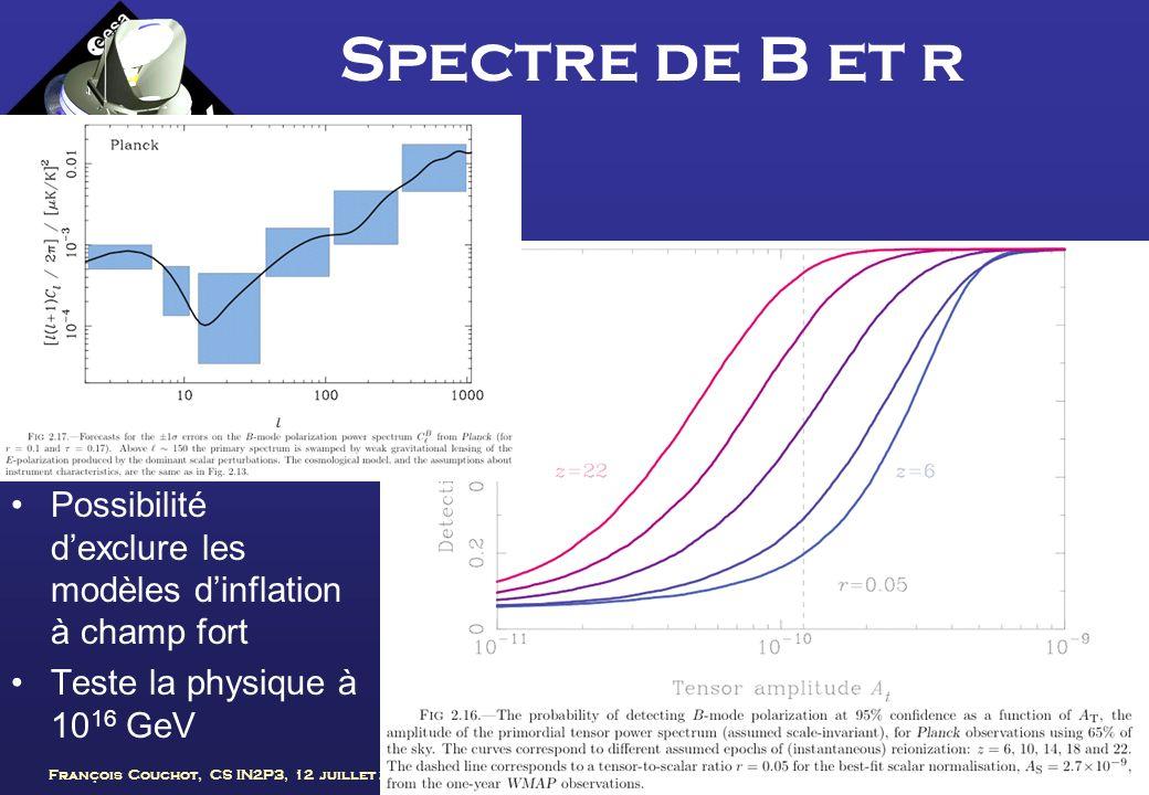 Spectre de B et r Possibilité d'exclure les modèles d'inflation à champ fort. Teste la physique à 1016 GeV.