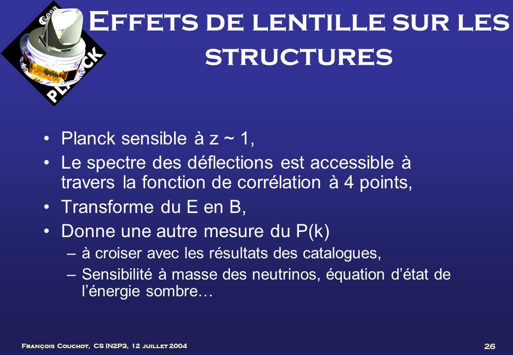 Effets de lentille sur les structures