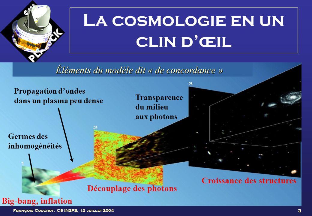 La cosmologie en un clin d'œil