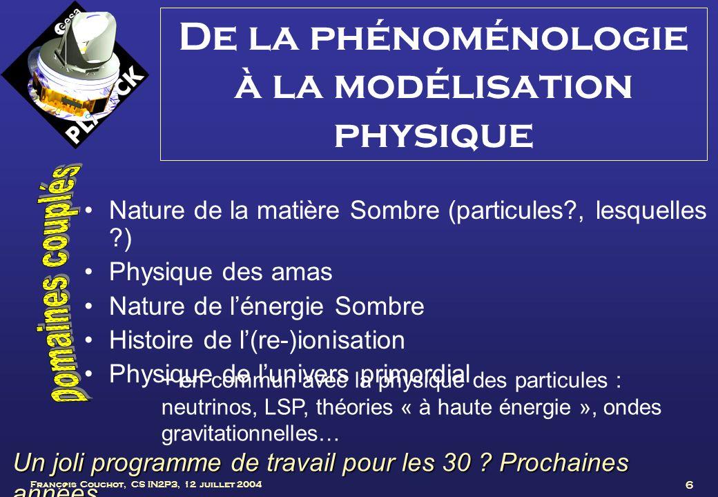De la phénoménologie à la modélisation physique