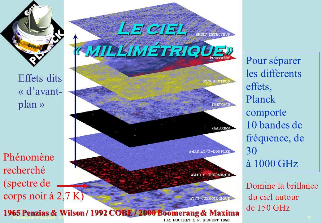 Le ciel « millimétrique»