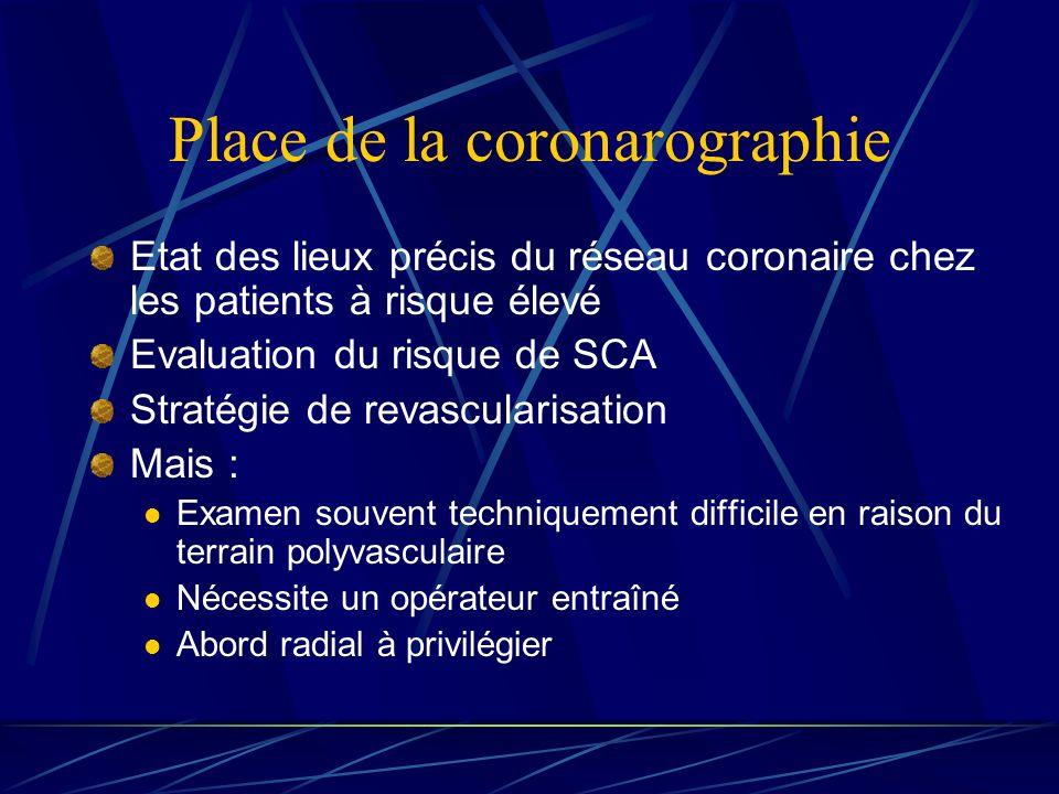 Place de la coronarographie