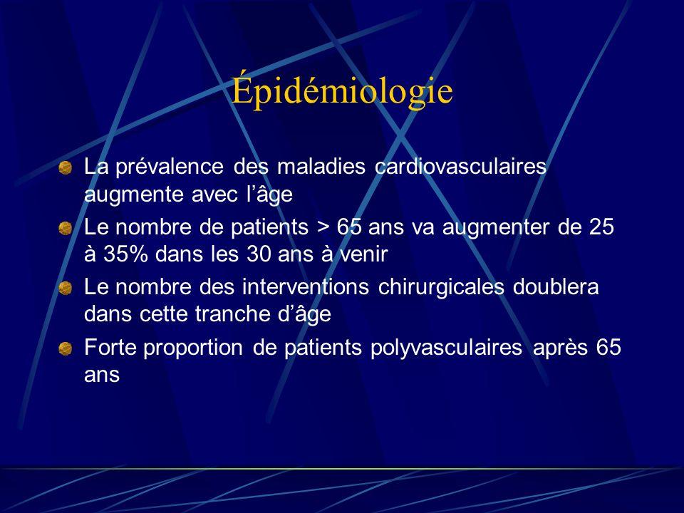Épidémiologie La prévalence des maladies cardiovasculaires augmente avec l'âge.