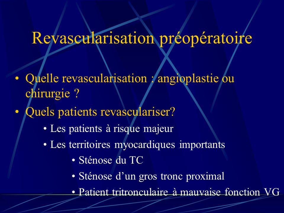 Revascularisation préopératoire