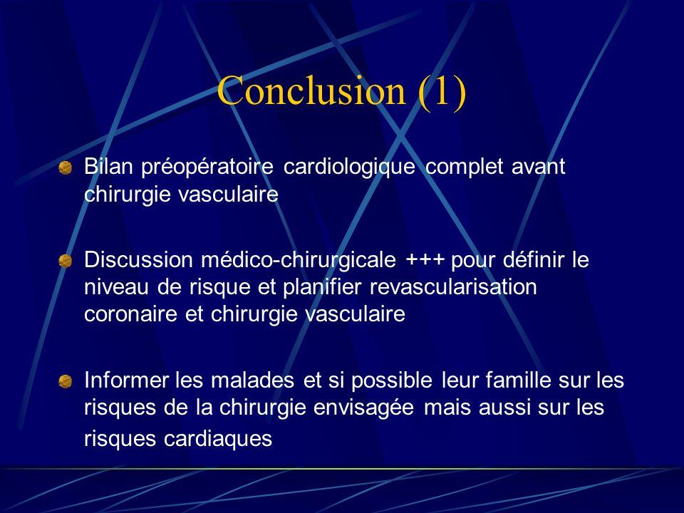 Conclusion (1) Bilan préopératoire cardiologique complet avant chirurgie vasculaire.