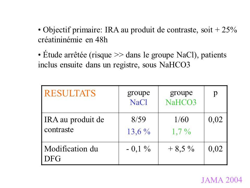 Objectif primaire: IRA au produit de contraste, soit + 25% créatininémie en 48h