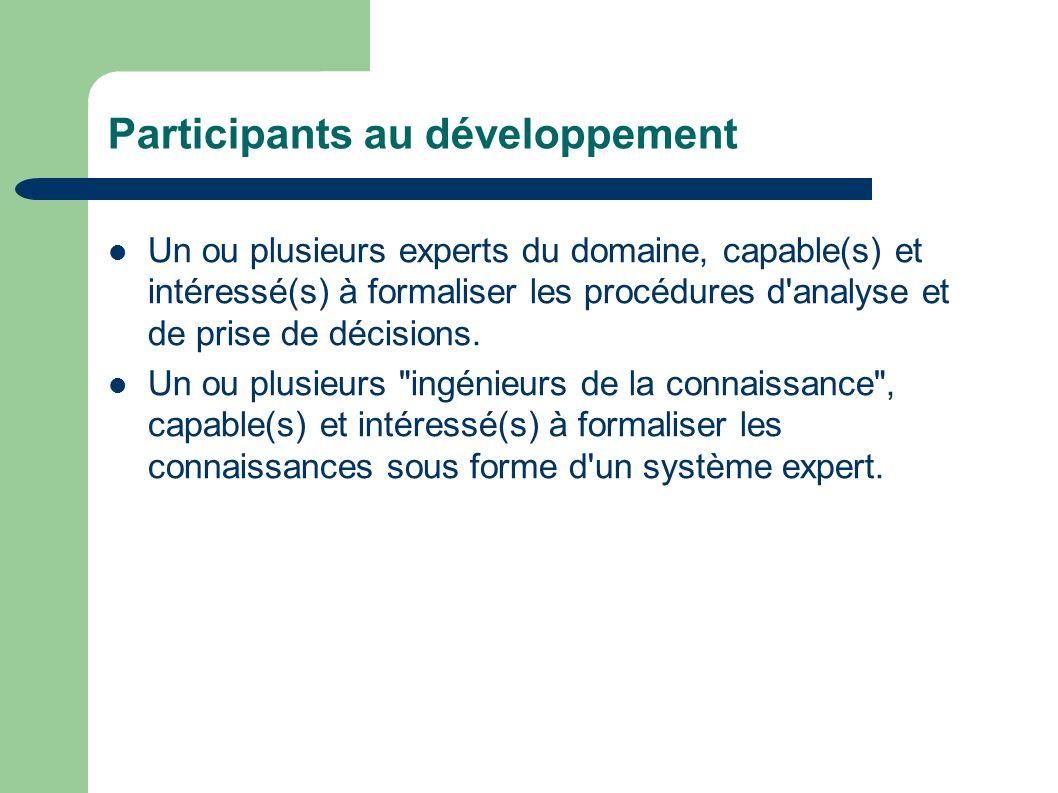 Participants au développement