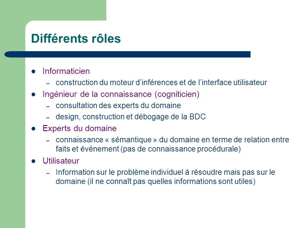 Différents rôles Informaticien