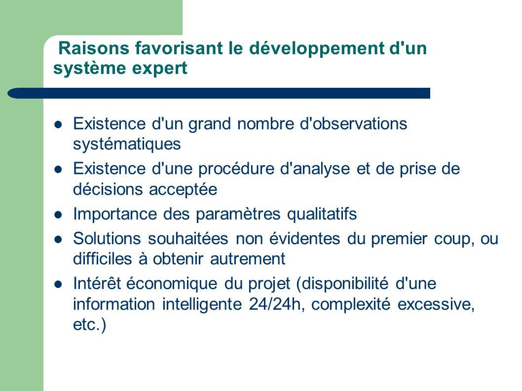Raisons favorisant le développement d un système expert