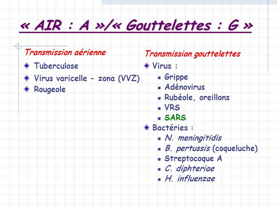 « AIR : A »/« Gouttelettes : G »
