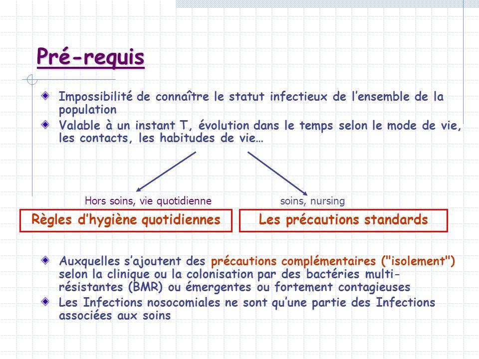 Règles d'hygiène quotidiennes Les précautions standards