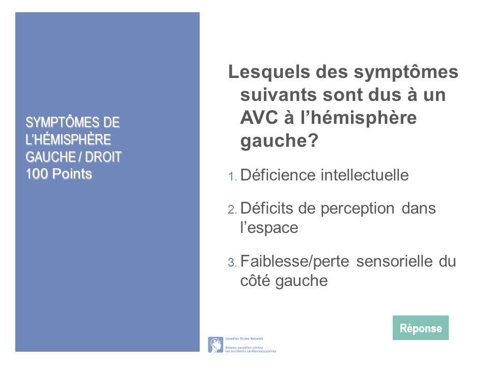 SYMPTÔMES DE L'HÉMISPHÈRE GAUCHE / DROIT 100 Points