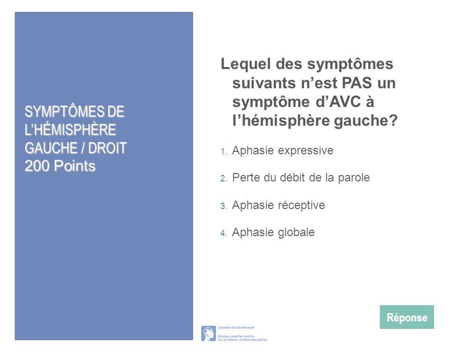 SYMPTÔMES DE L'HÉMISPHÈRE GAUCHE / DROIT 200 Points