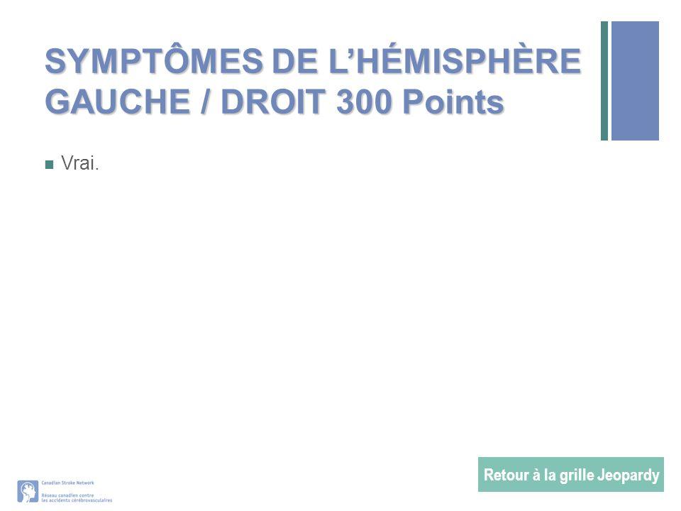 SYMPTÔMES DE L'HÉMISPHÈRE GAUCHE / DROIT 300 Points