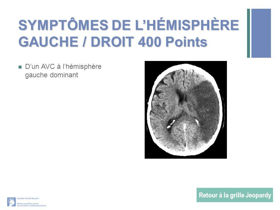 SYMPTÔMES DE L'HÉMISPHÈRE GAUCHE / DROIT 400 Points