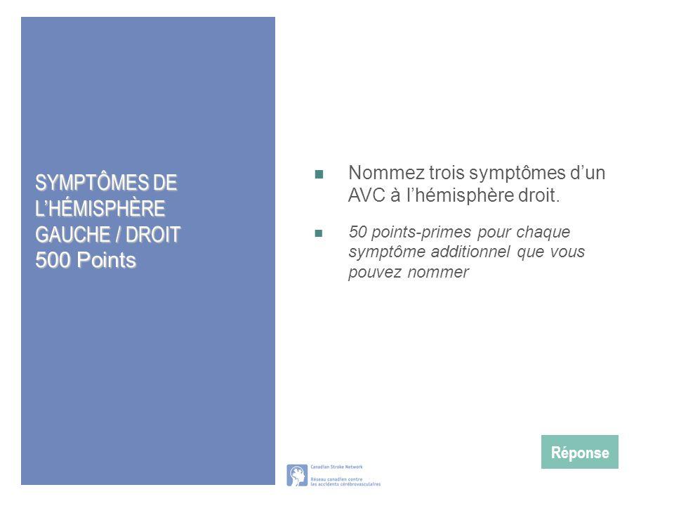 SYMPTÔMES DE L'HÉMISPHÈRE GAUCHE / DROIT 500 Points