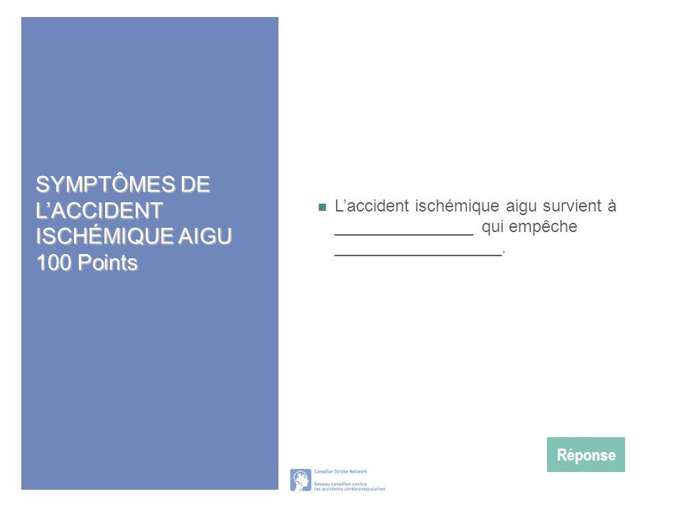 SYMPTÔMES DE L'ACCIDENT ISCHÉMIQUE AIGU 100 Points