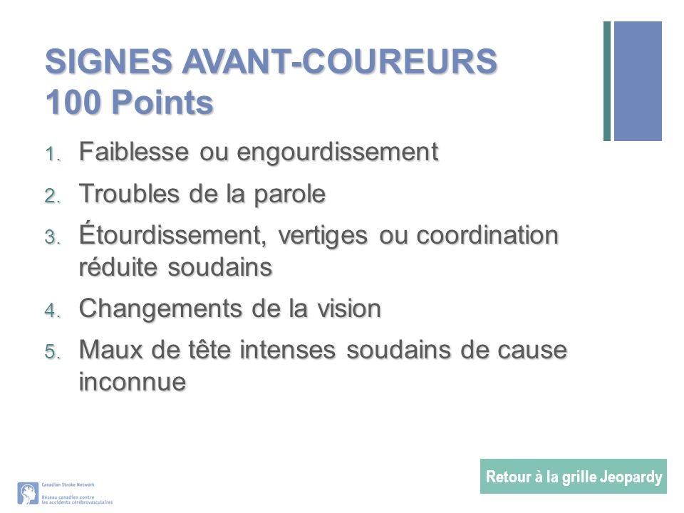 SIGNES AVANT-COUREURS 100 Points