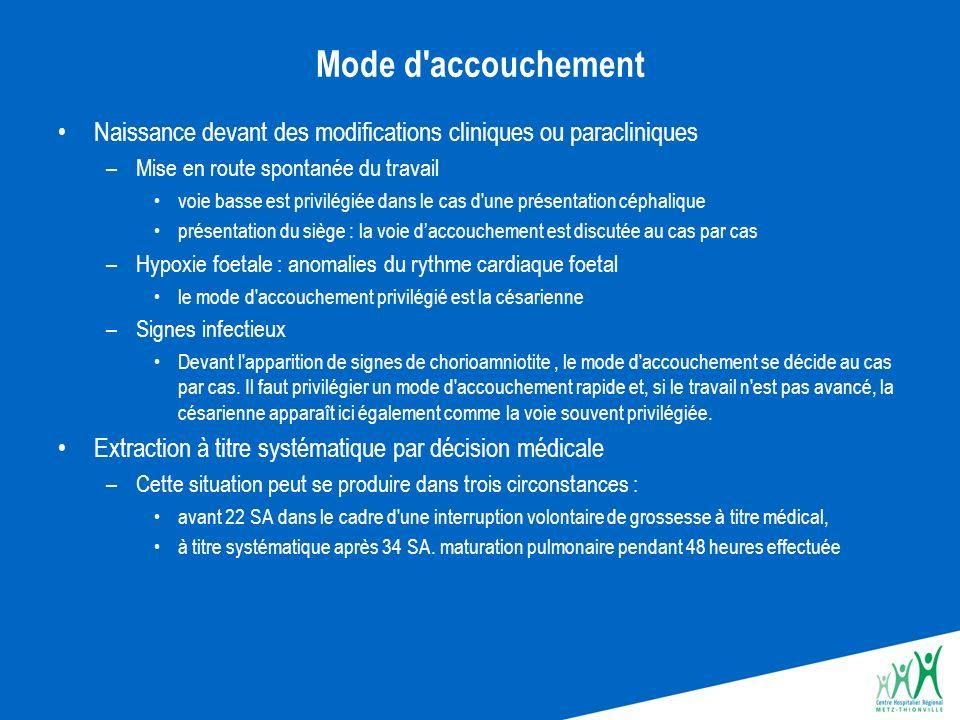 Mode d accouchement Naissance devant des modifications cliniques ou paracliniques. Mise en route spontanée du travail.