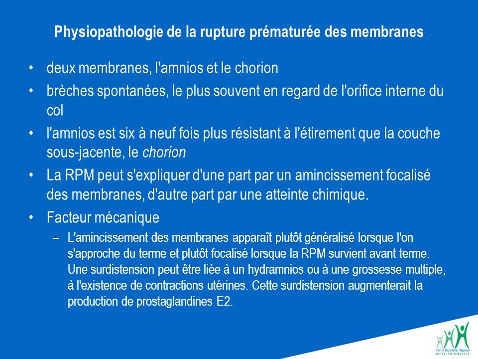 Physiopathologie de la rupture prématurée des membranes