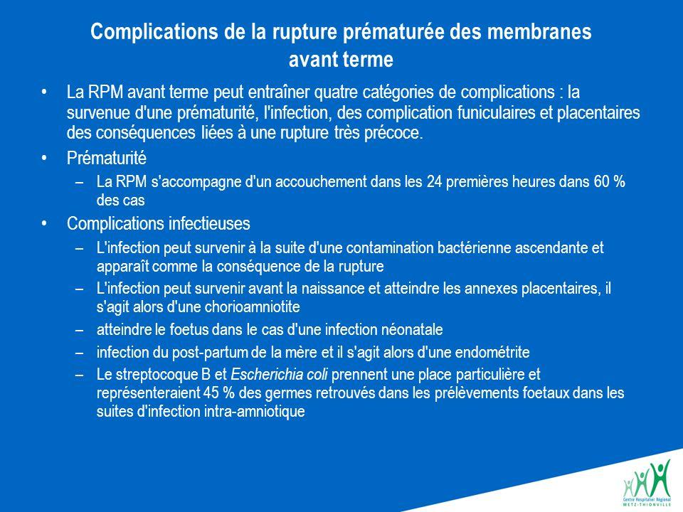 Complications de la rupture prématurée des membranes avant terme