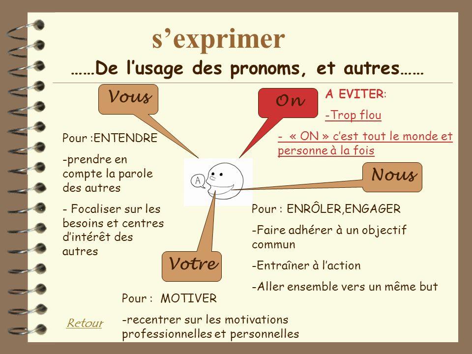 ……De l'usage des pronoms, et autres……