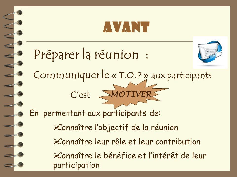 avant Préparer la réunion : Communiquer le « T.O.P » aux participants