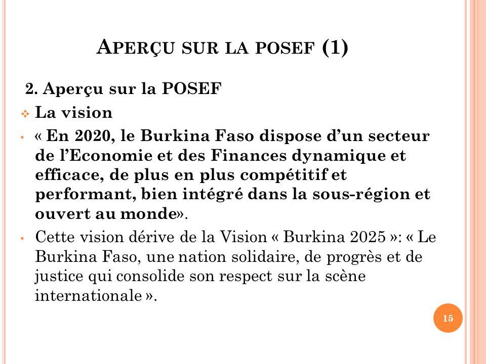 Aperçu sur la posef (1) 2. Aperçu sur la POSEF La vision