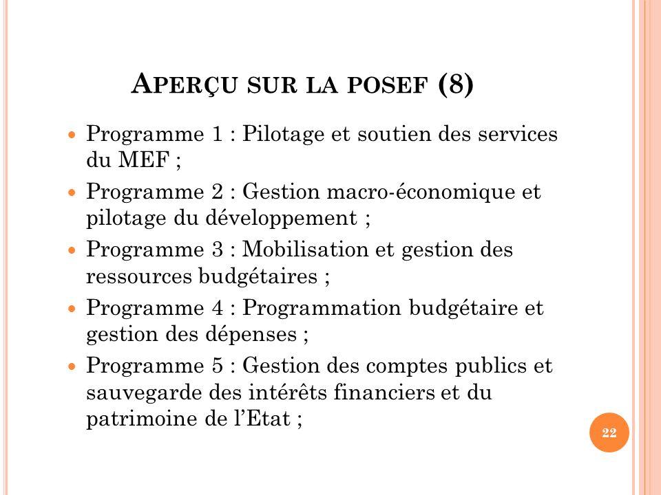 Aperçu sur la posef (8) Programme 1 : Pilotage et soutien des services du MEF ;