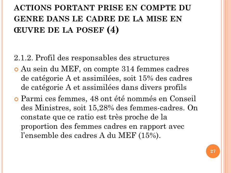 actions portant prise en compte du genre dans le cadre de la mise en œuvre de la posef (4)